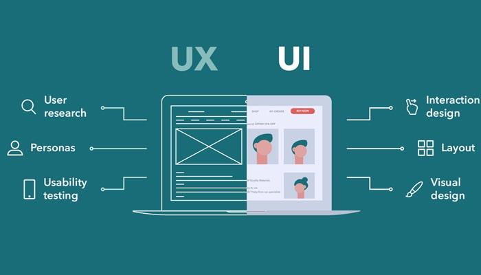 UX UI là gì