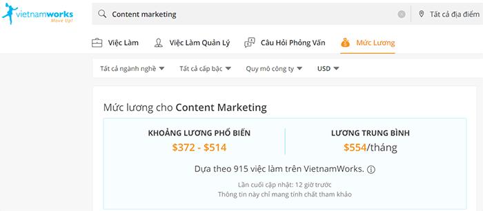 Mức lương tham khảo ngề content marketing