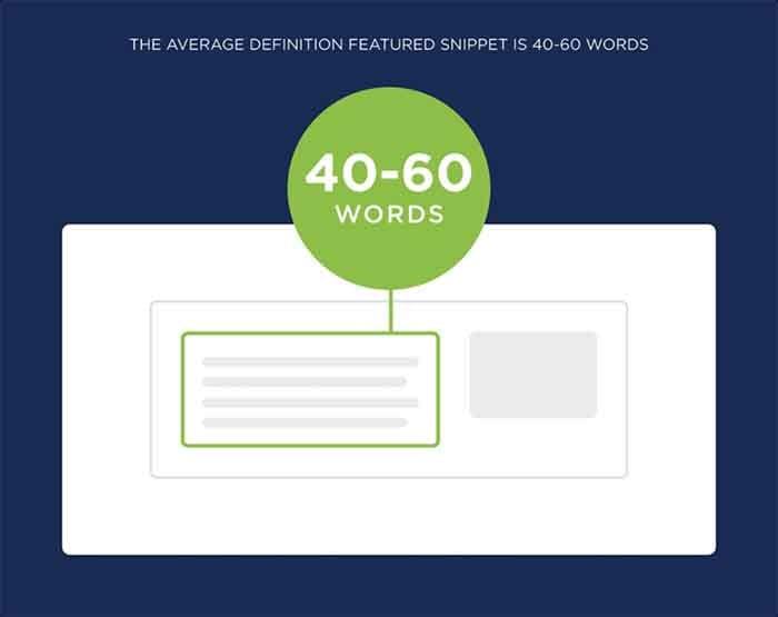 Loại Featured Snippets hộp định nghĩa gồm 60 từ
